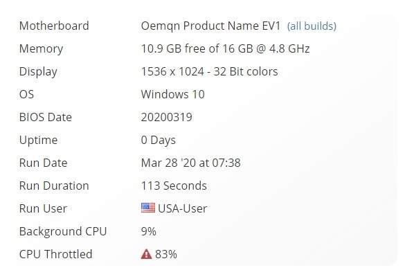 Surface Laptop Go配置价格全曝光:起售价约4745元