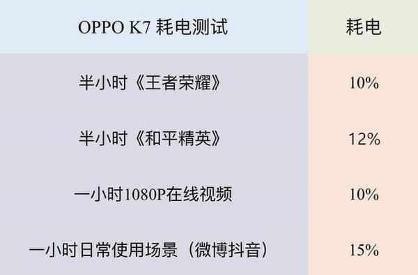 oppok7支持无线充电吗?oppok7有没有高刷新率?