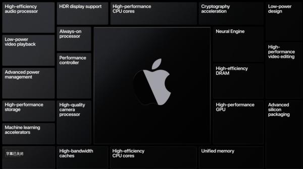 缺席iPhone12发布会,苹果自研芯片新品下月发布