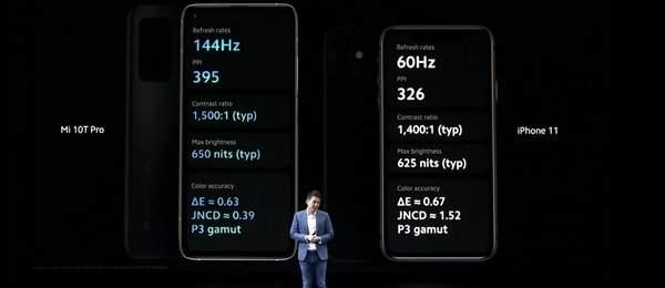 小米10T刷新率是多少?屏幕素质怎么样?