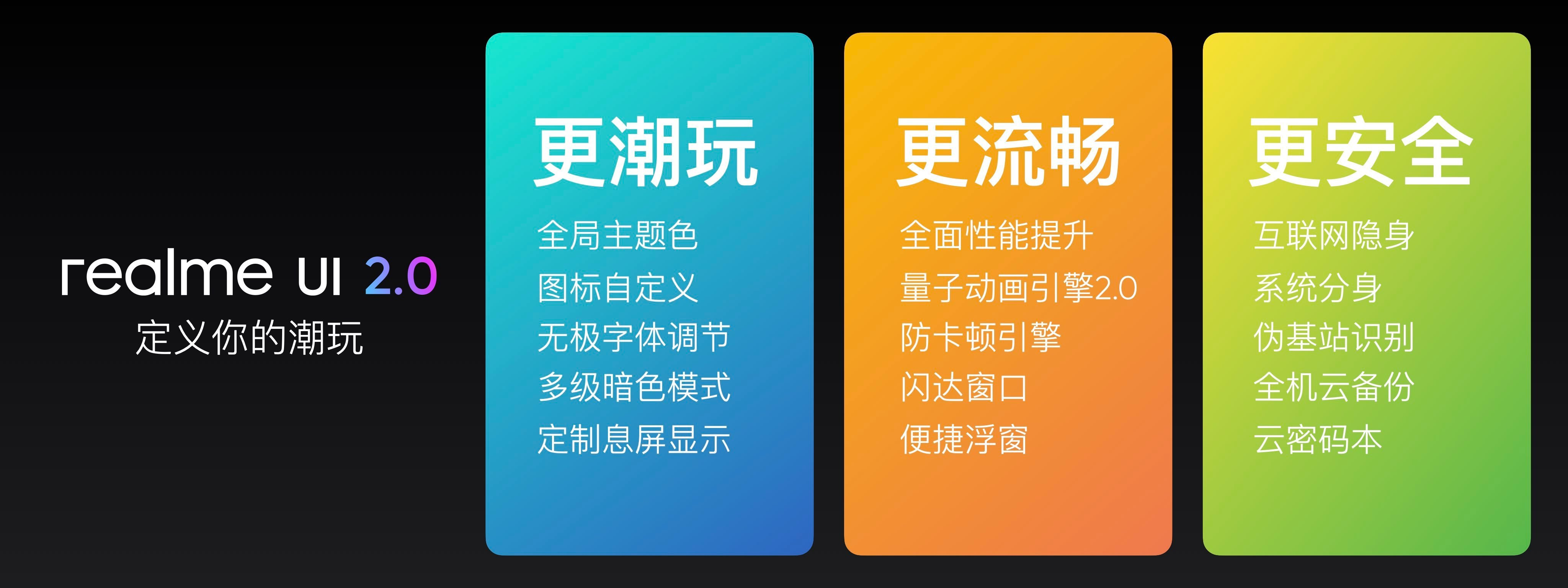 Realme UI2.0正式发布,UI,隐私全面升级