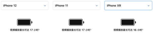 iphone12系列电池容量是多少?iphone12系列续航怎么样?