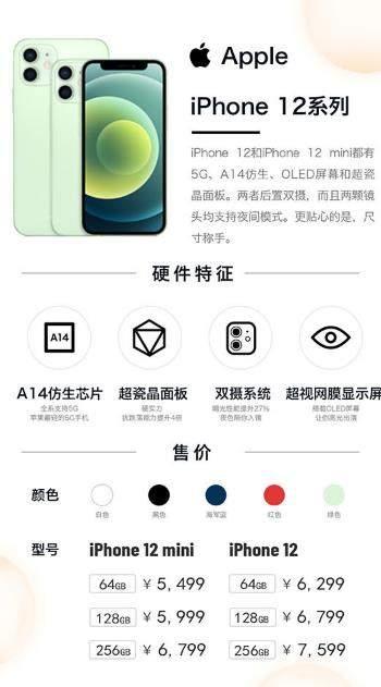 iPhone12系列发布,全系均支持5G价格5499起