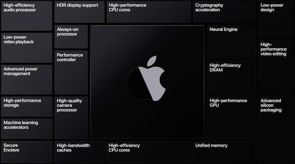 iPhone12和iPhone11价格对比,买iPhone12还是11?