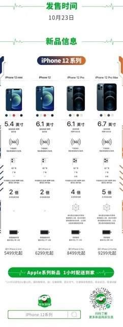 京东助力iPhone12,发售后一小时就能送达