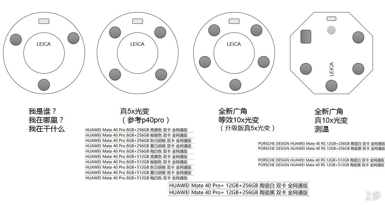 华为mate40系列机型配色一览,你更喜欢哪款?