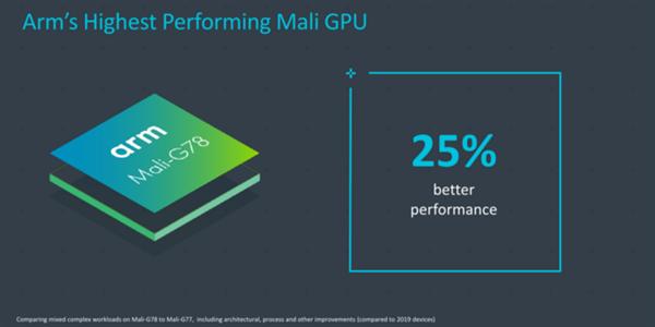 麒麟9000处理器GPU曝光:搭载24核Mali-G78