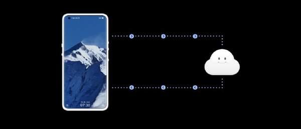 坚果R2携Smartisan OS8.0正式发布,