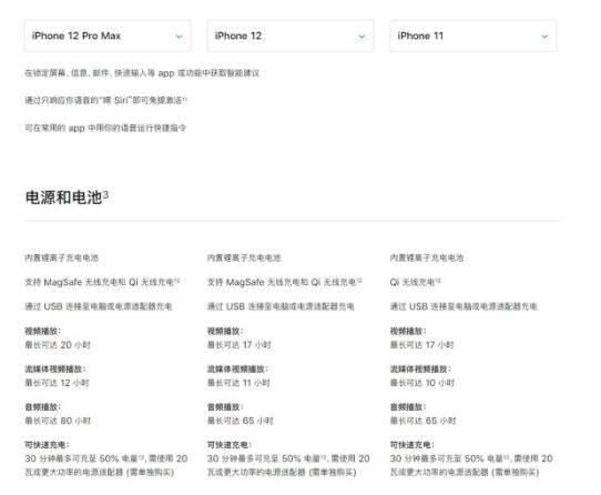 iPhone12系列电池容量确认,最高仅3687mAh