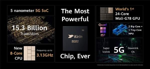 麒麟9000和麒麟9000e区别是什么?处理器对比怎么样?