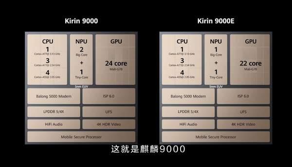 华为mate40标准版处理器是多少?性能怎么样?