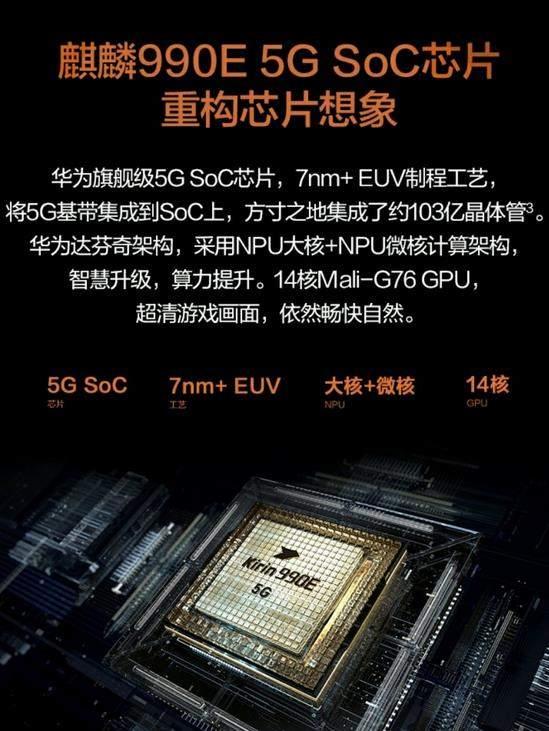 华为Mate30 E Pro处理器是多少?处理器性能怎么样?
