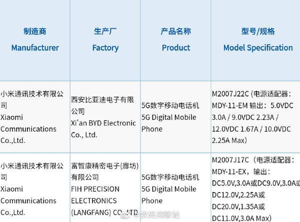 Redmi Note新机入网:千元档108MP来袭