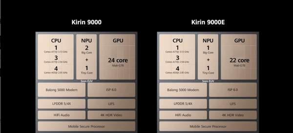 麒麟9000和骁龙865plus哪个好?参数性能对比