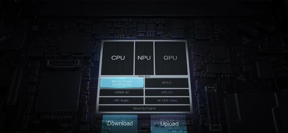 麒麟990E和麒麟990区别是什么?处理器参数对比怎么样?