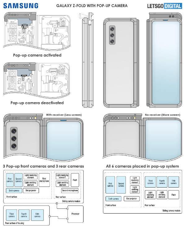 三星Galaxy Z Fold新专利曝光:采用弹出式镜头