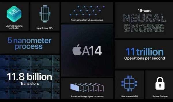 iPhone13处理器曝光,或采用台积电5纳米技术