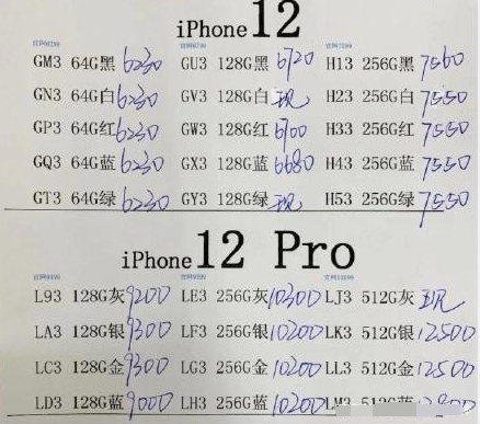 iPhone12破发,等等党的胜利?