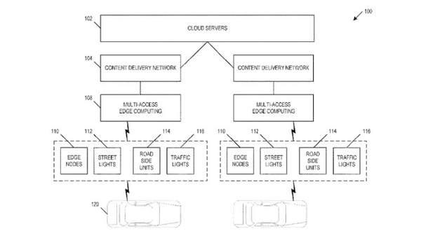 苹果公司汽车专利曝光,这是要入军汽车领域?