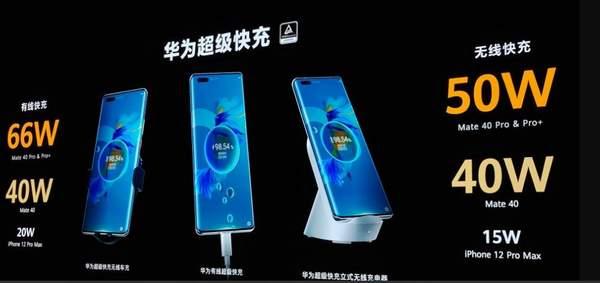 余承东:华为已经掌握了120W甚至200W快充技术
