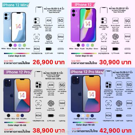 iphone12价格再更新,售价4406元起!