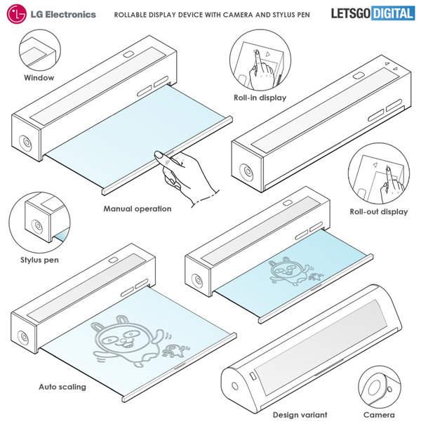 LG首款折叠手机,或使用京东方面板