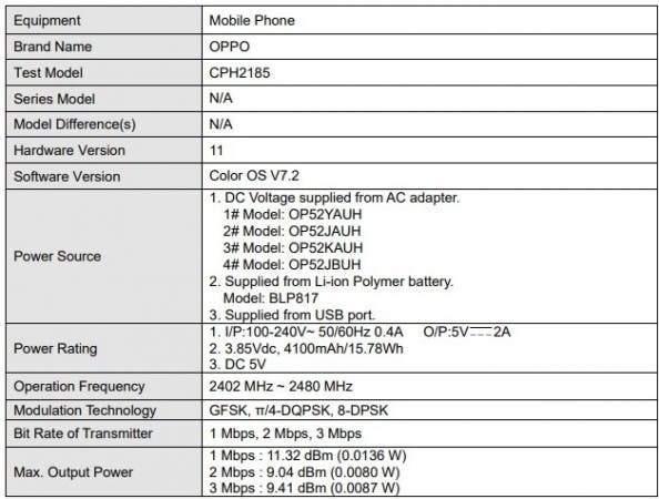 OPPO新机曝光,已通过FCC认证即将发布