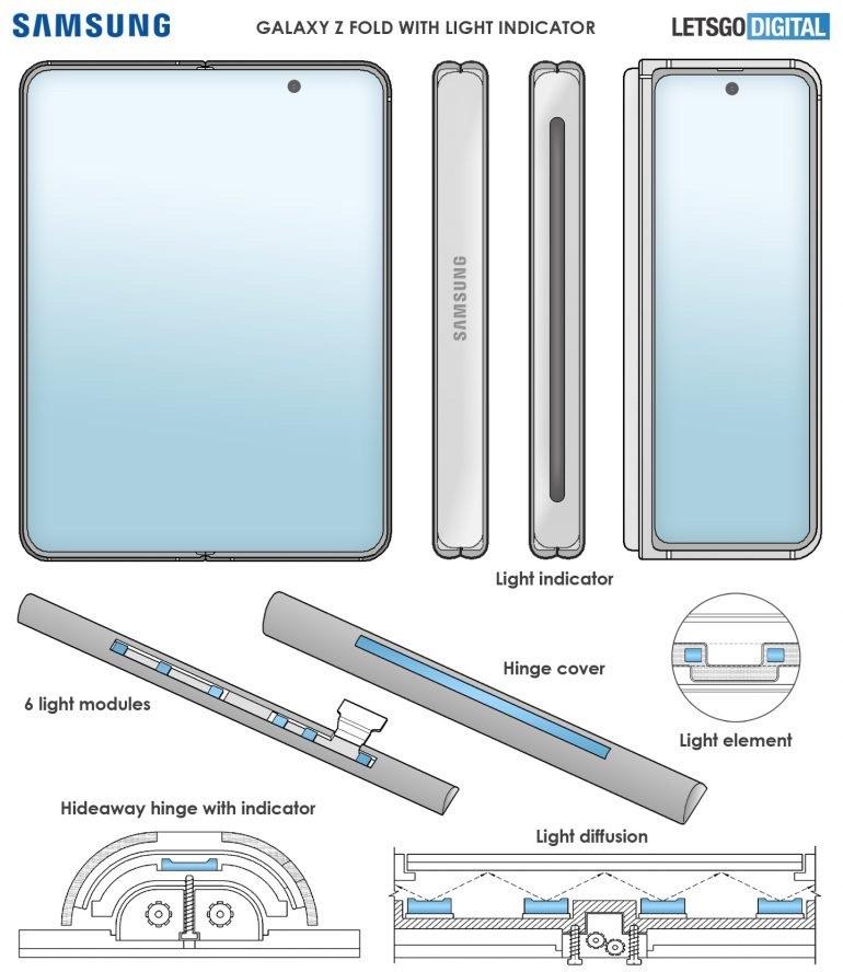 三星Galaxy Z Fold3铰链升级:或将加入指示灯功能