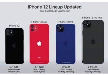 iphone12max手机价格_iphone12max大概多少钱