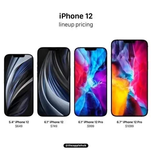 iphone12价格确定:4580元起步!