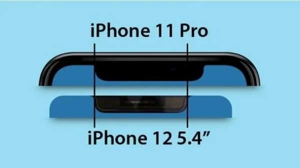 iphone12刘海变小: 没有必要换