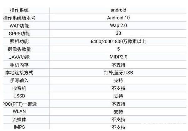 Redmi K30 Ultra发布时间:已经入网,预计8月中旬发布