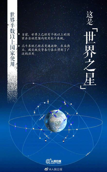 北斗正式开通:中国gps系统走向世界舞台