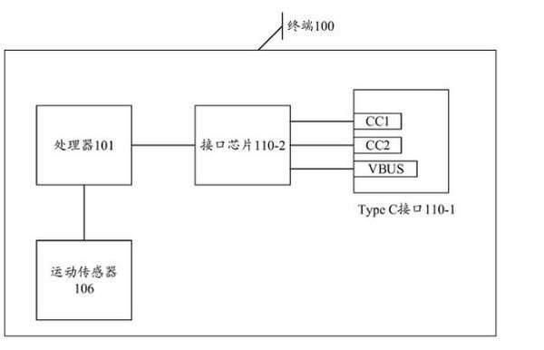 华为专利最新消息:Type-C接口的防腐技术!