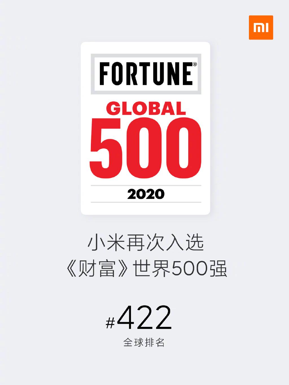 小米再次进入世界500强,销量实现逆增长