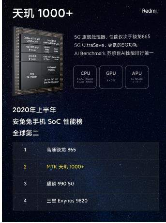 Redmi K30至尊纪念版参数配置测评:天玑1000+价格1999起