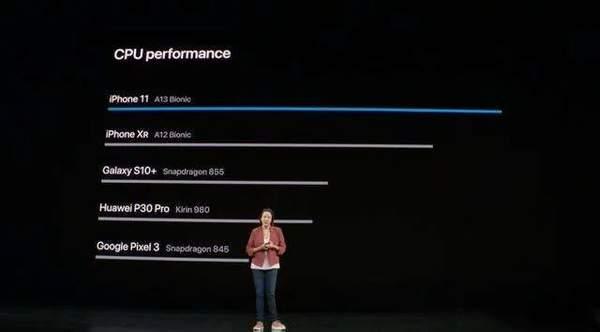 苹果A14处理器性能曝光,性能暴涨50%碾压前代