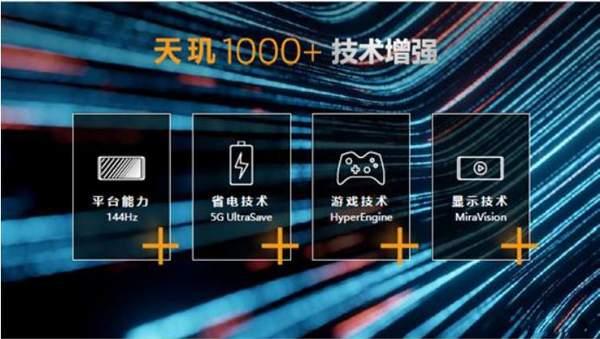 天璣1000plus和驍龍865哪個好,天璣1000相當于驍龍多少