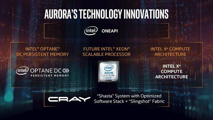 英特尔开发mOS操作系统,将用于超算Aurora