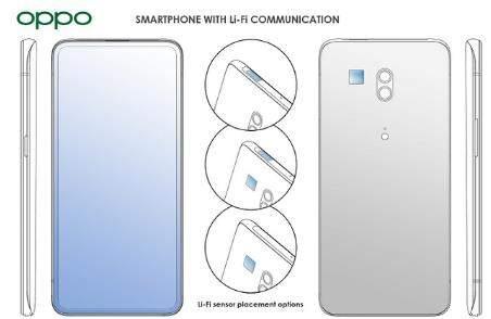 oppo新技术专利曝光:LiFi可见光传输不低于10Gbps