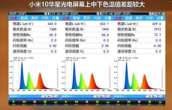 華星屏幕和三星屏幕差別大不大?有什么區別?