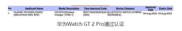 华为Watch GT 2 Pro曝光:或将与Mate40一起登场
