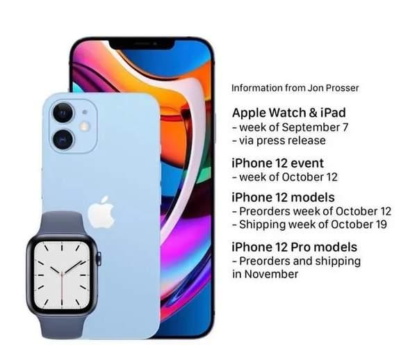 iphone12系列上市分批,最早要10月