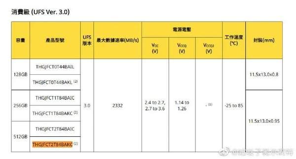 石锤小米混用物料,k30至尊纪念版内存疑似混入UFS3.0!