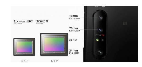 索尼xperia 5 ii最新消息:延续带鱼屏+骁龙865
