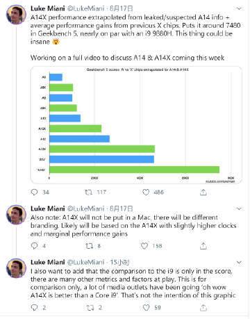 A14X跑分是多少?A14X跑分Geekbench预测!