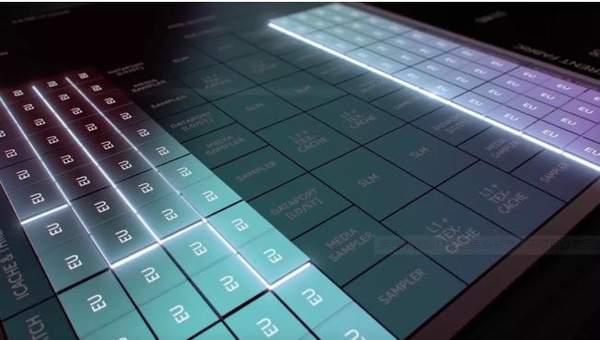 英特尔11代酷睿Xe核显官方解读:性能强大,功能多