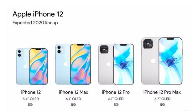 iPhone12系列真机实锤!这样的造型你会入手吗?