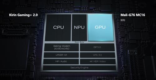 麒麟9000和麒麟990有什么区别?麒麟9000处理器怎么样?