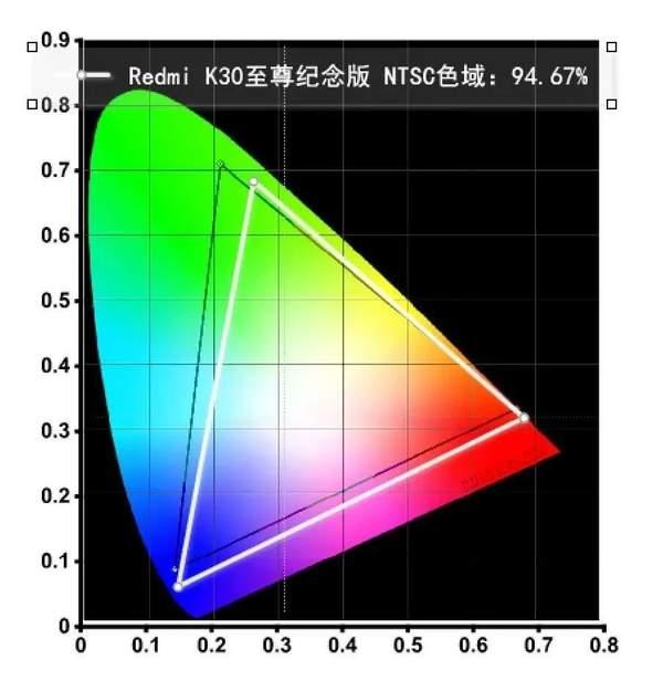 红米k30至尊纪念版详情参数配置,红米k30至尊纪念版评测